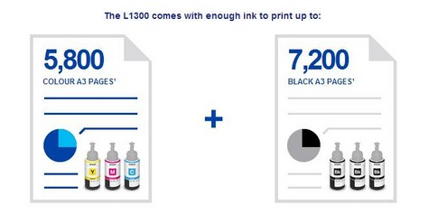 Epson 4 colour A3 Ink Tank Printer - Epson and Brother Ink